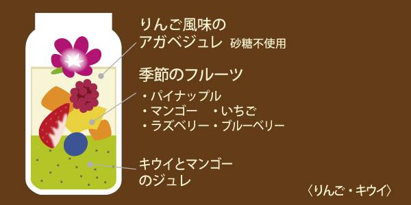 クリスタルアガベ〜トロピカル〜